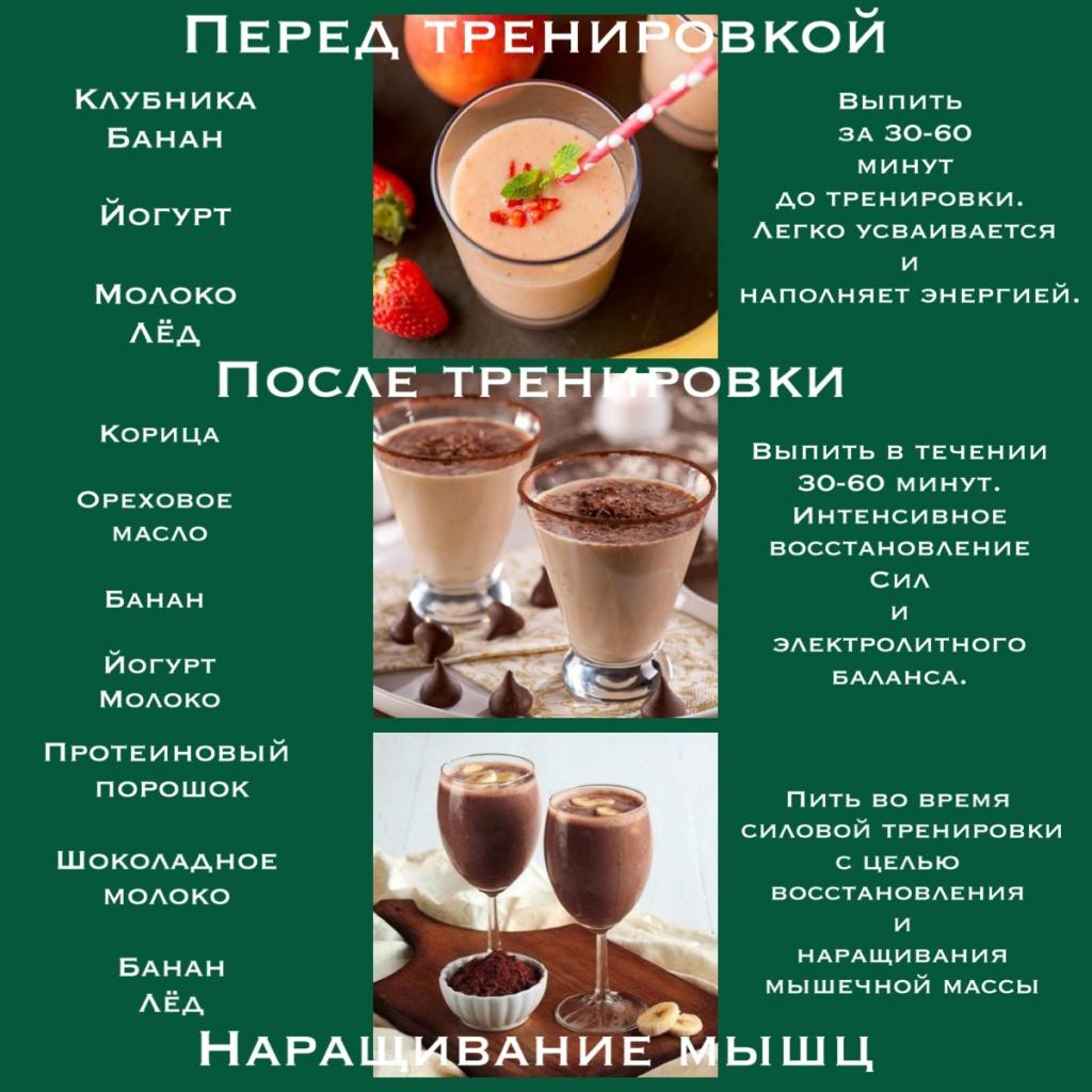 напиток после тренировки рецепт
